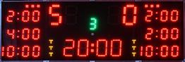 Svetelná tabuľa HOKEJ/HOCKEYBALL/FLOORBALL